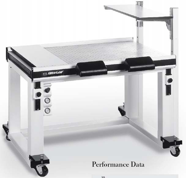 9100 Series VIBRAPLANE Workstations
